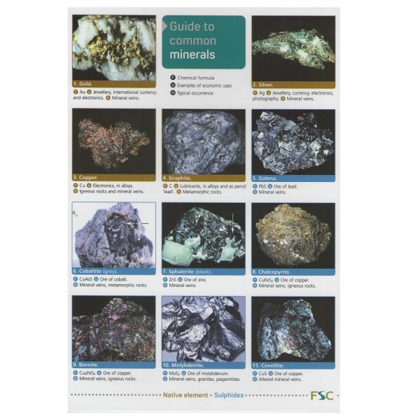 A Guide To Common Minerals