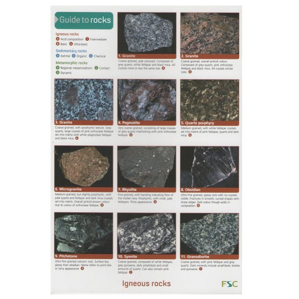 A Guide To Common Rocks